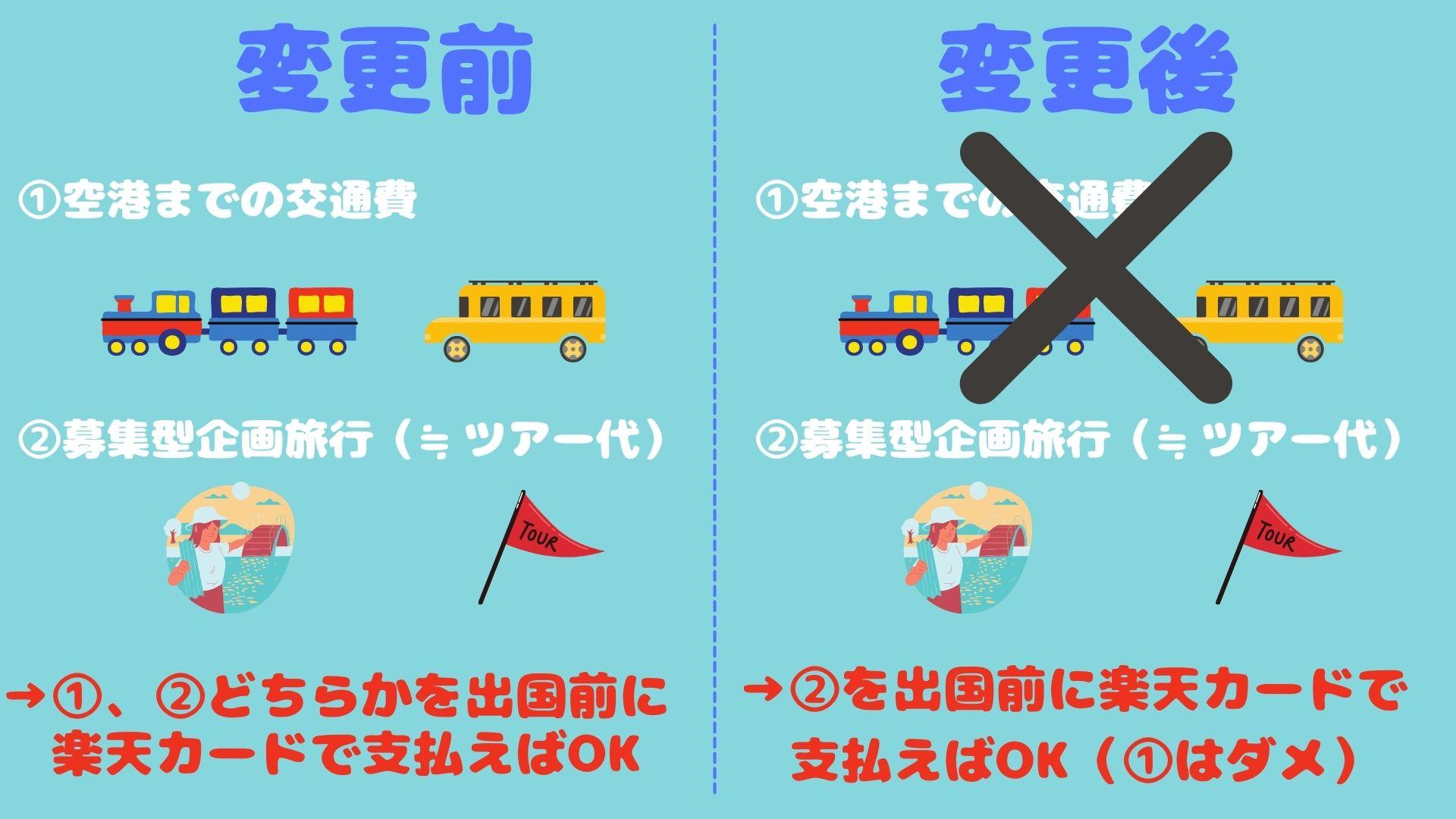 【6枚厳選】楽天カードの海外旅行保険改悪に負けない、おすすめクレカ